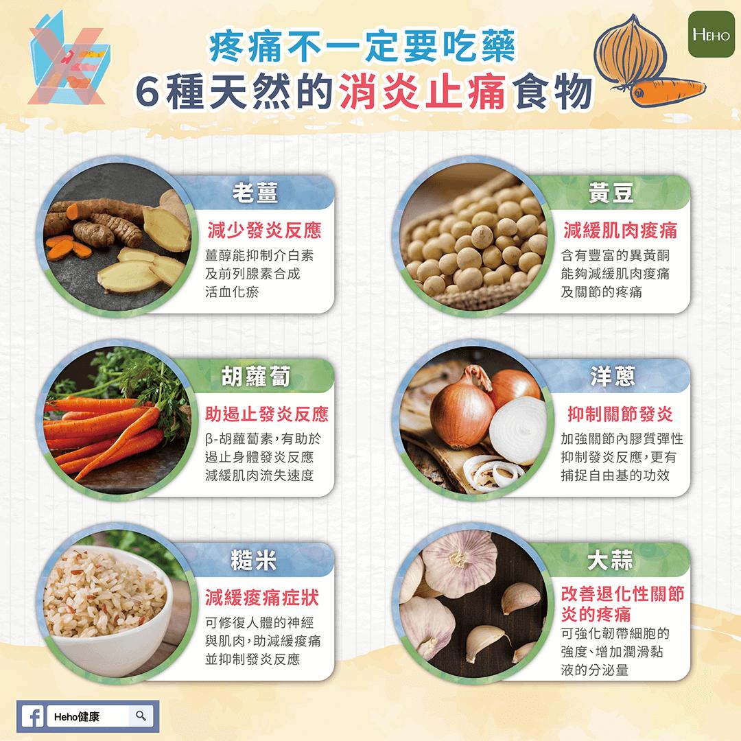 6種天然的消炎止痛食物就在身邊!