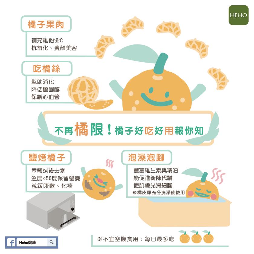 產季橘子便宜好吃好處多多 不只吃更好用