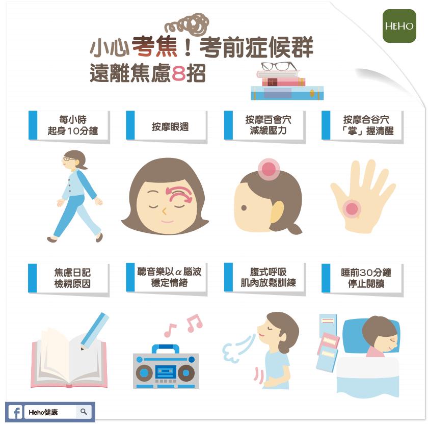 別被考焦了!考前症候群用這8招舒緩