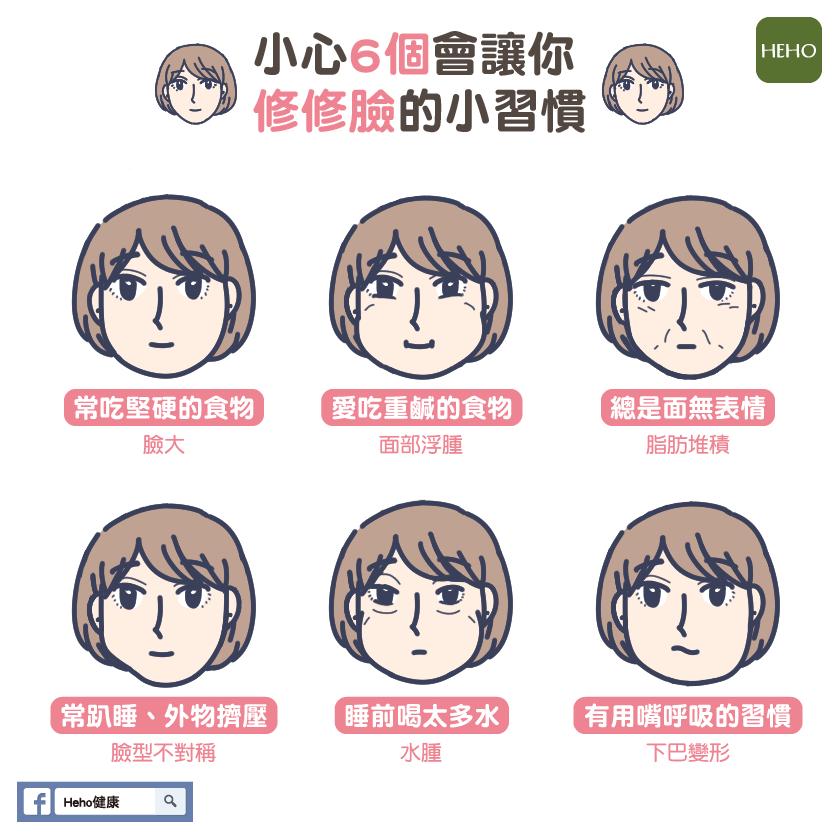小心6個會讓你修修臉的小習慣