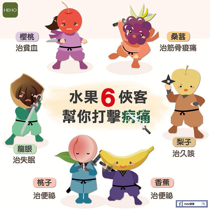 6種水果幫你擊敗病痛!