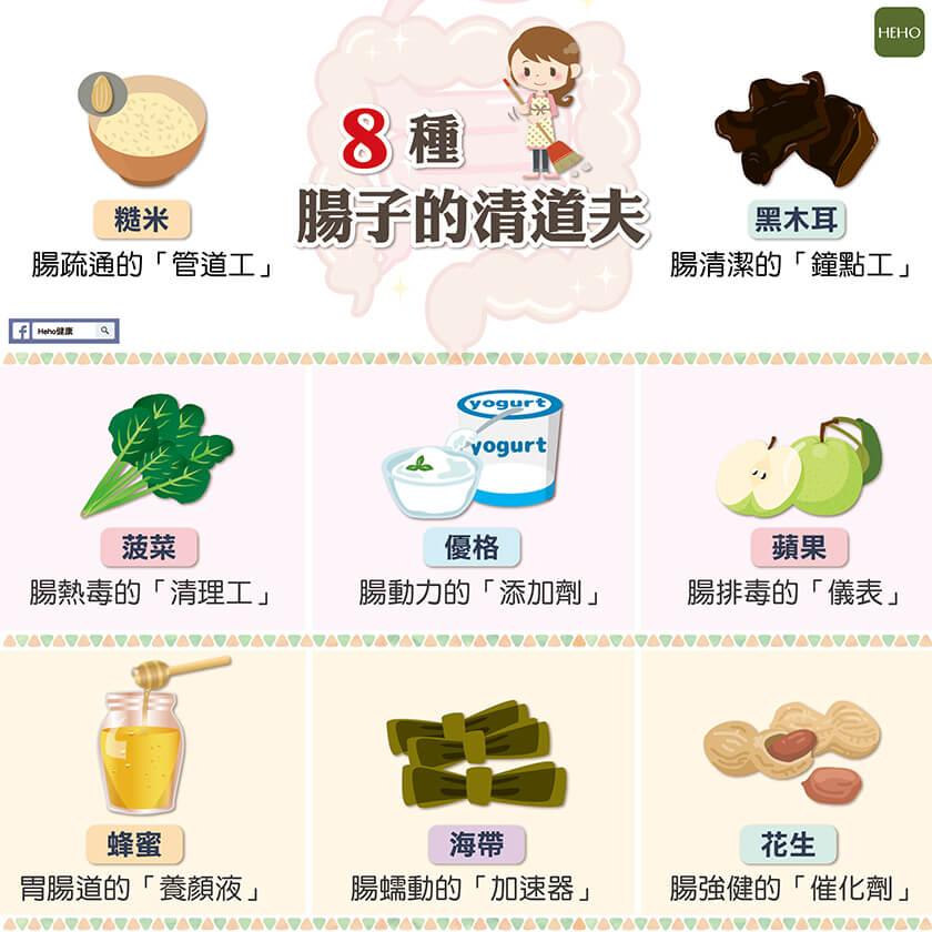 預防大腸癌從飲食開始!吃 8 種食物幫助腸道排毒