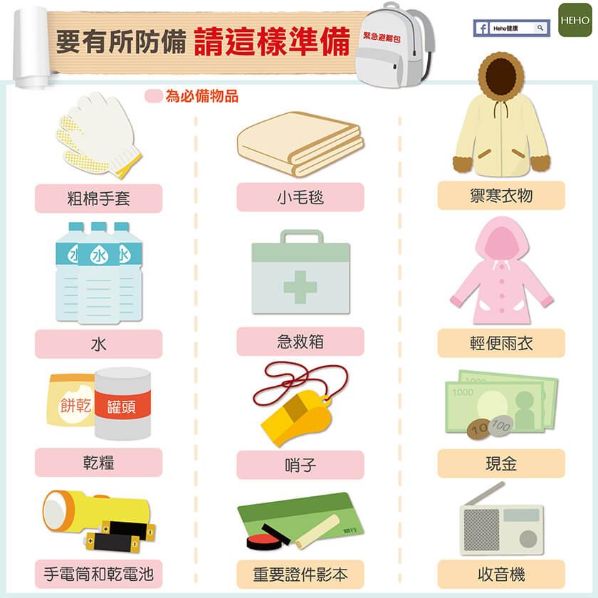 緊急避難包內必備哪些東西?