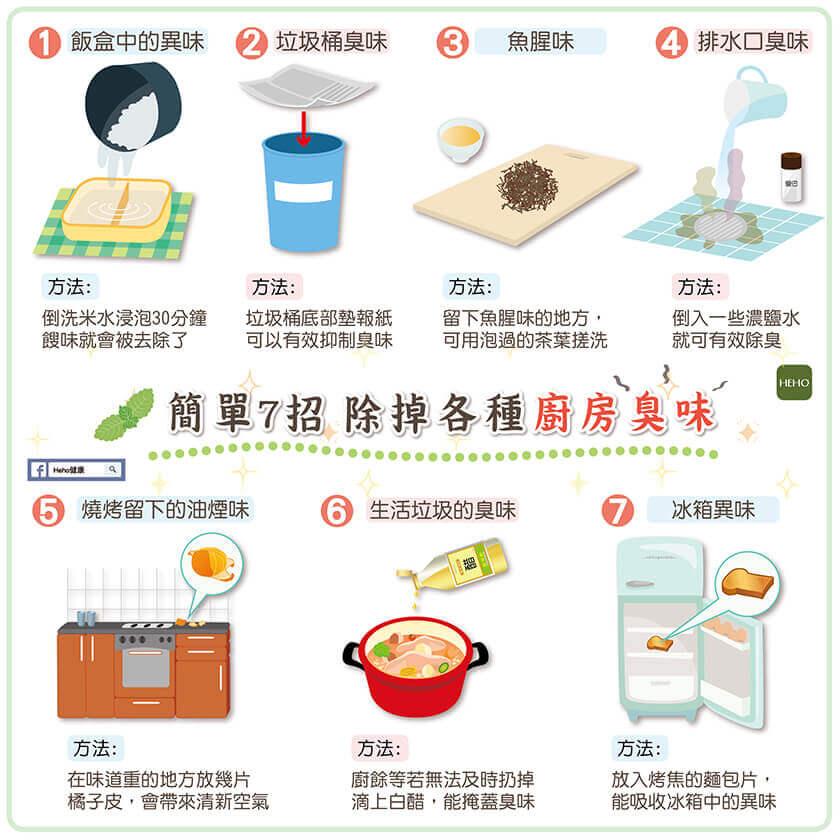 7招天然妙招,解決廚房臭味!