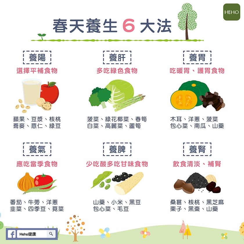 春天養生從吃開始,這6招要知道!