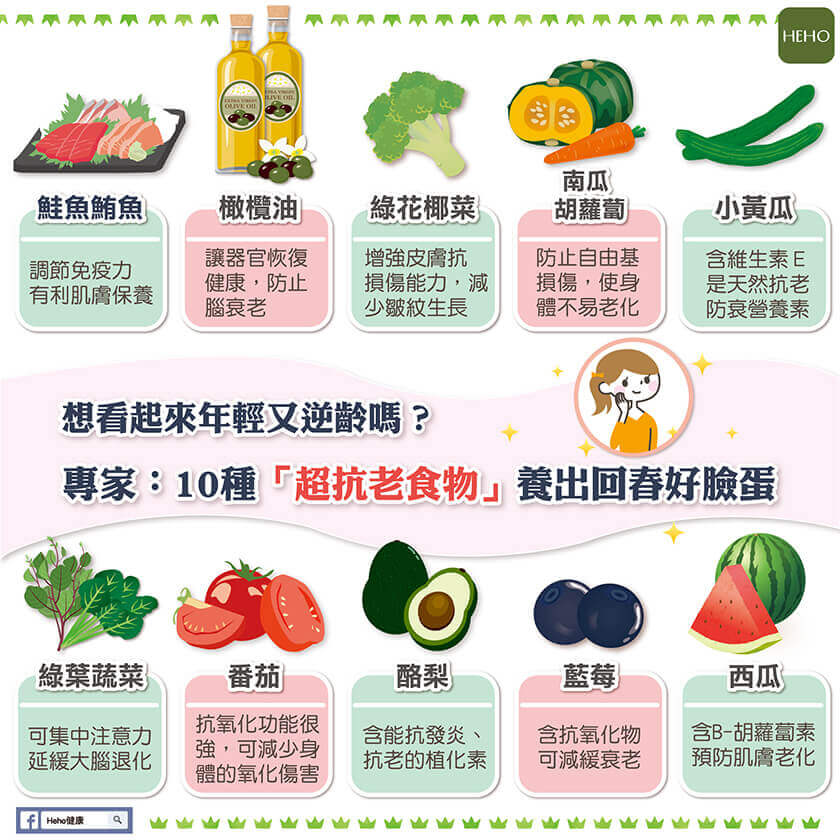 專家推薦10種「超強抗老食物」讓你養出回春好臉蛋!
