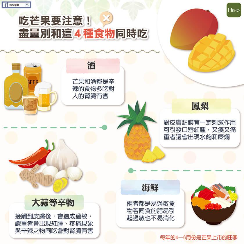 芒果盡量別和這4種食物一起吃