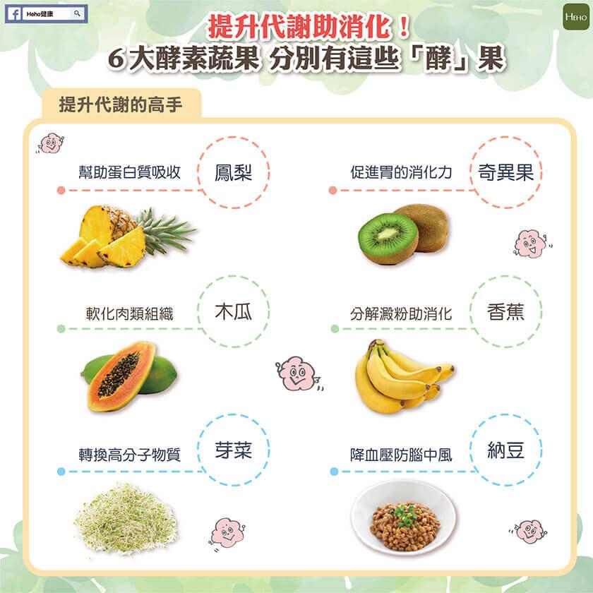 6大酵素蔬果 幫你提升代謝助消化