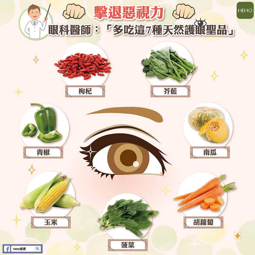 多吃 7 種護眼食材 擊退惡視力