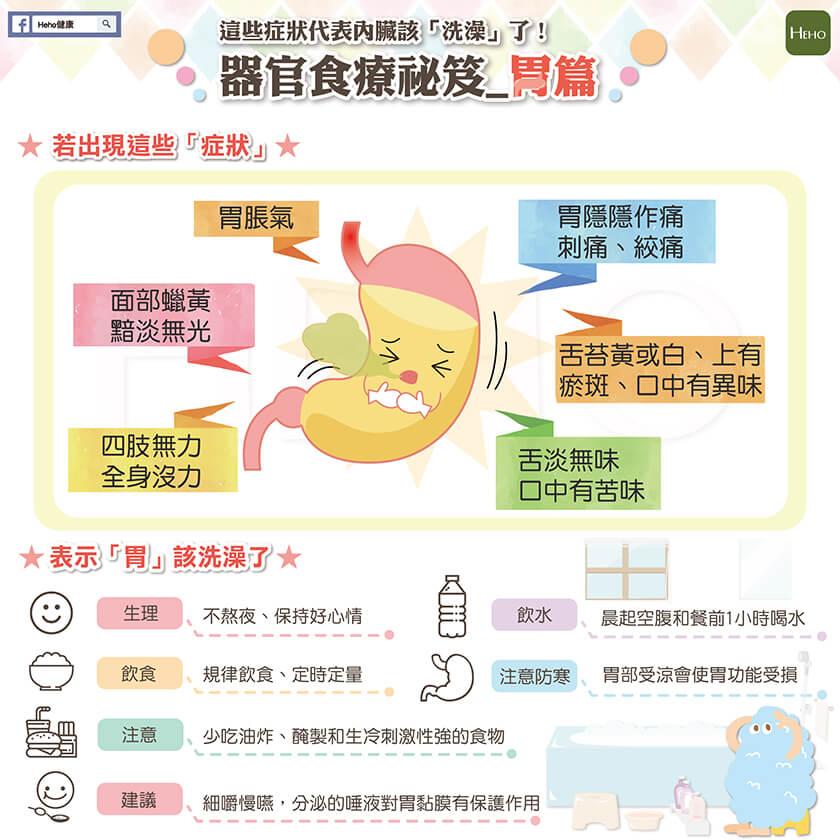 器官食療秘笈_胃篇