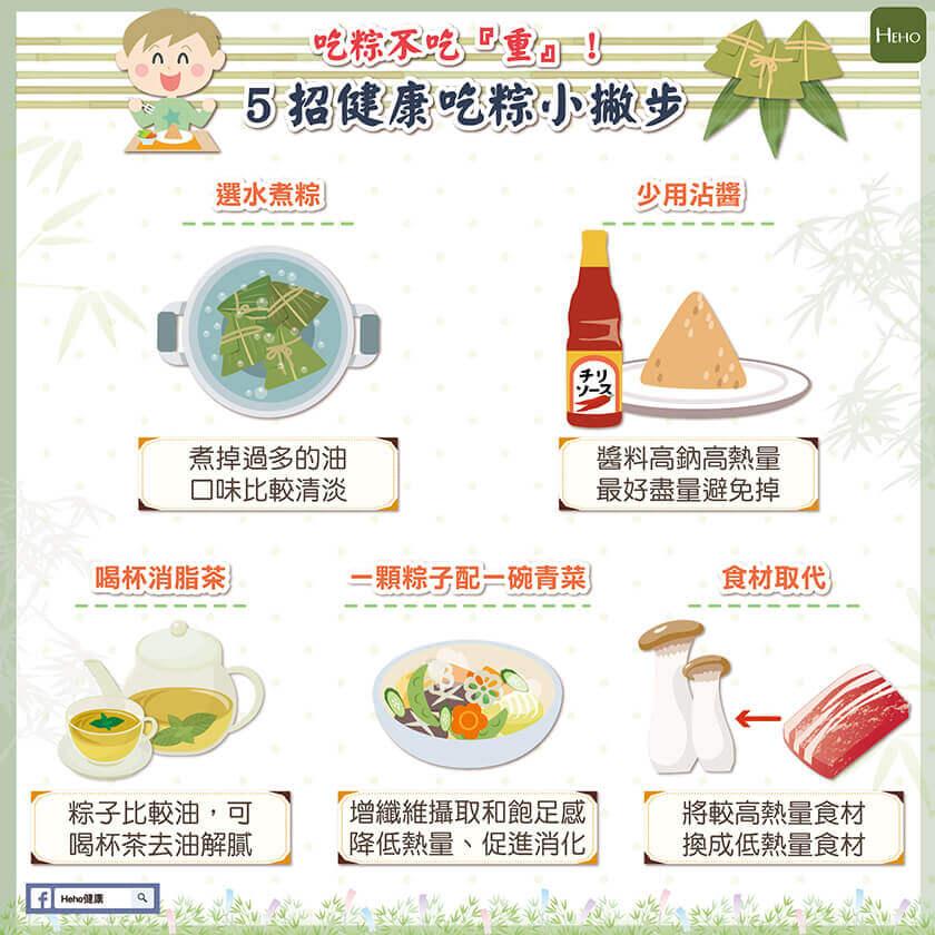 端午吃粽不吃「重」!5招小撇步讓你不發胖