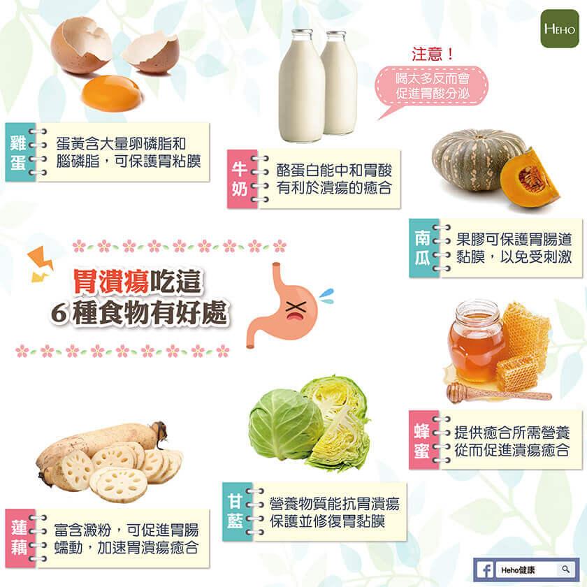 胃潰瘍吃這6種食物有好處!