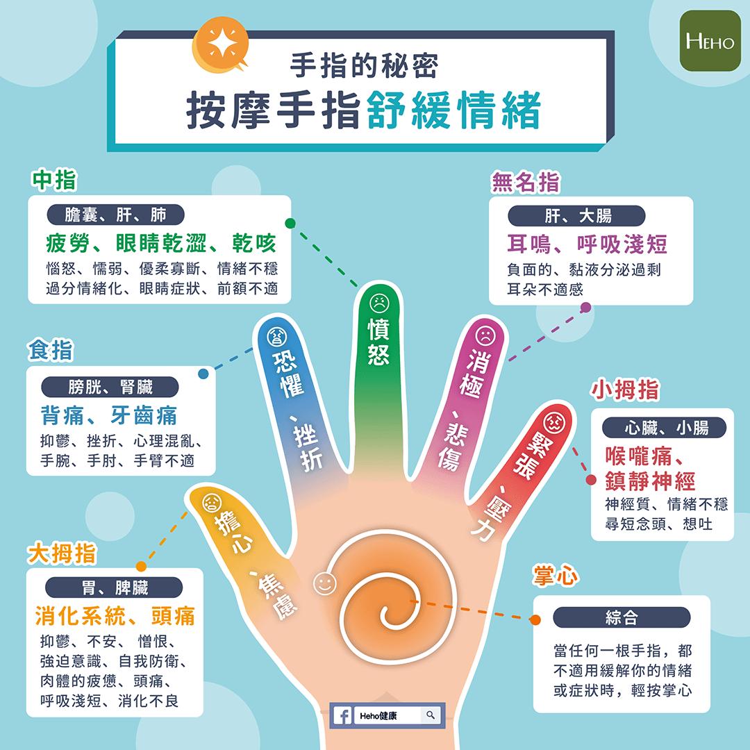手指的秘密,按摩手指可以舒緩這些情緒
