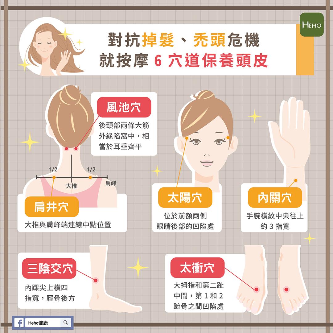 對抗掉髮、禿頭危機,就按摩6穴道保養頭皮