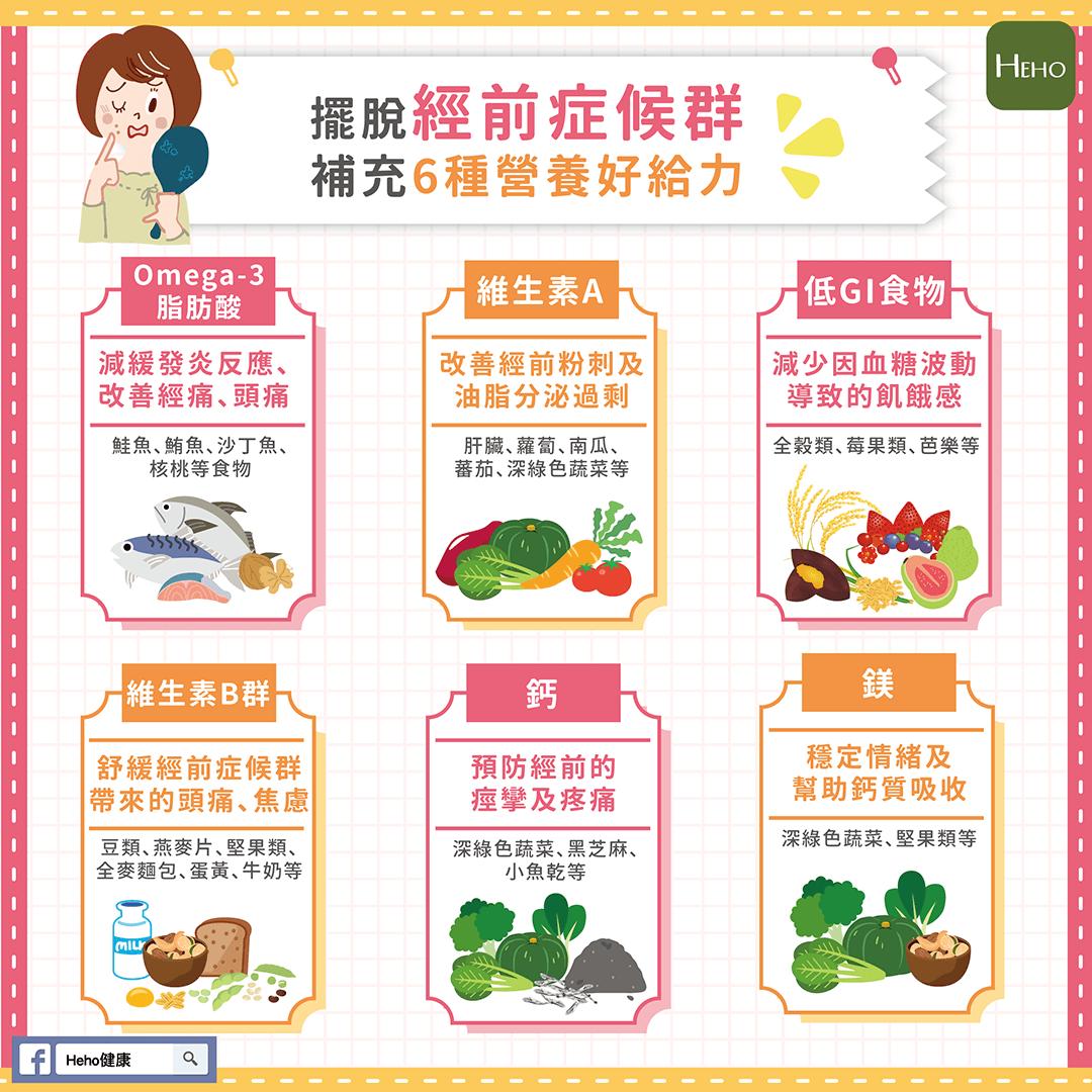 擺脫經前症候群就這樣吃!補充 6 種食物營養好給力