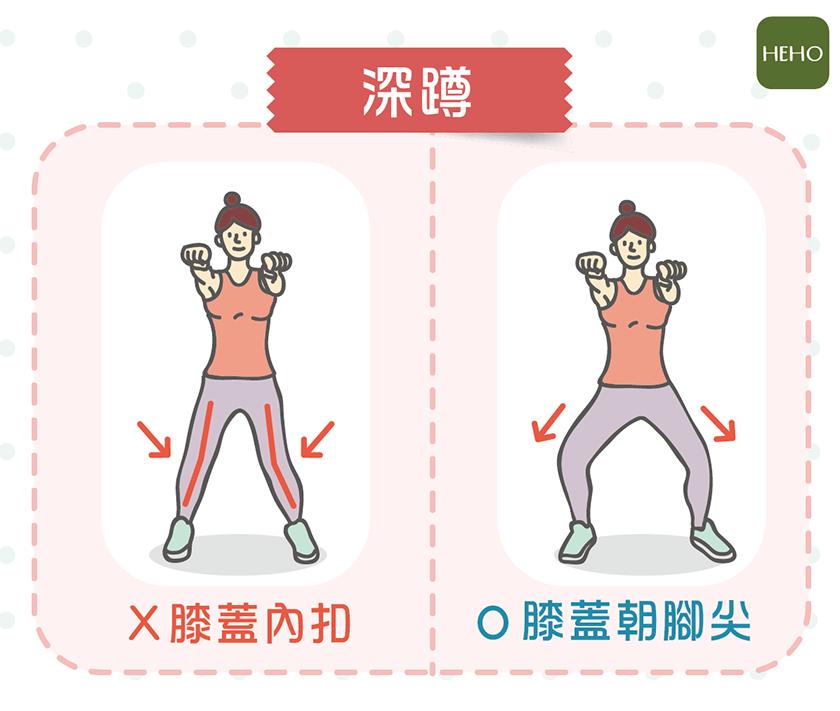 運動中最容易傷膝蓋的3個動作