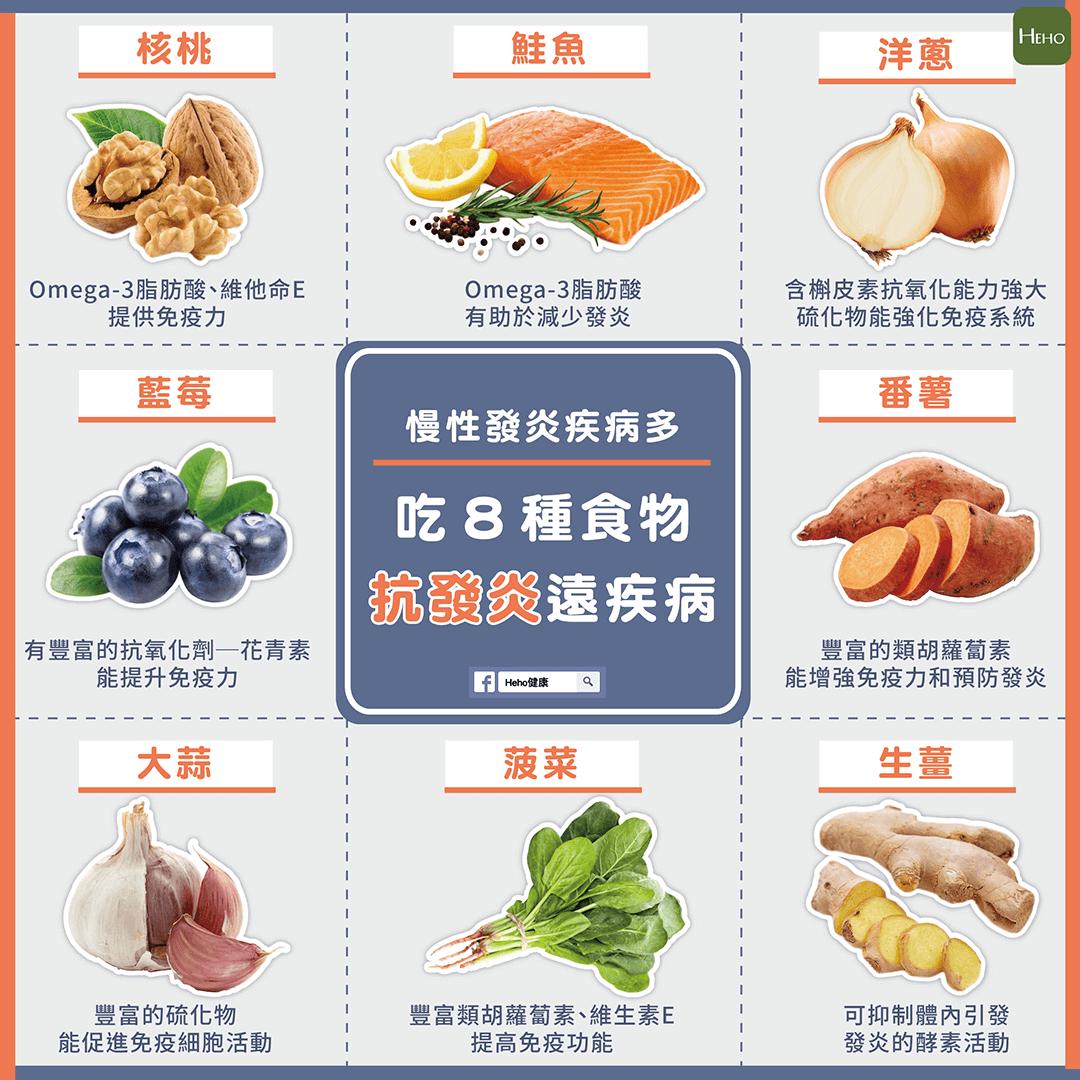 慢性發炎疾病多!吃 8 種食物抗發炎遠疾病