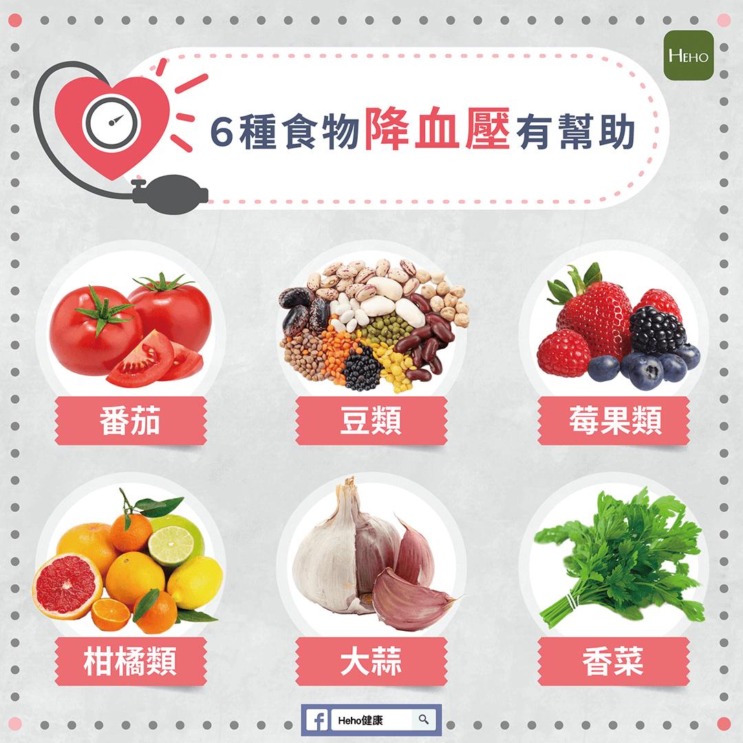 日夜溫差大血壓易飆升!6 種食物助降血壓