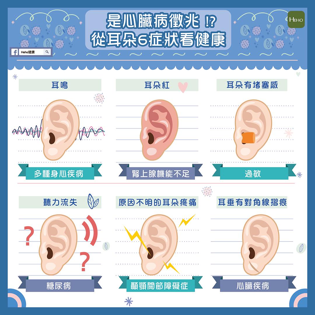 是心臟病徵兆!?從耳朵6症狀看健康