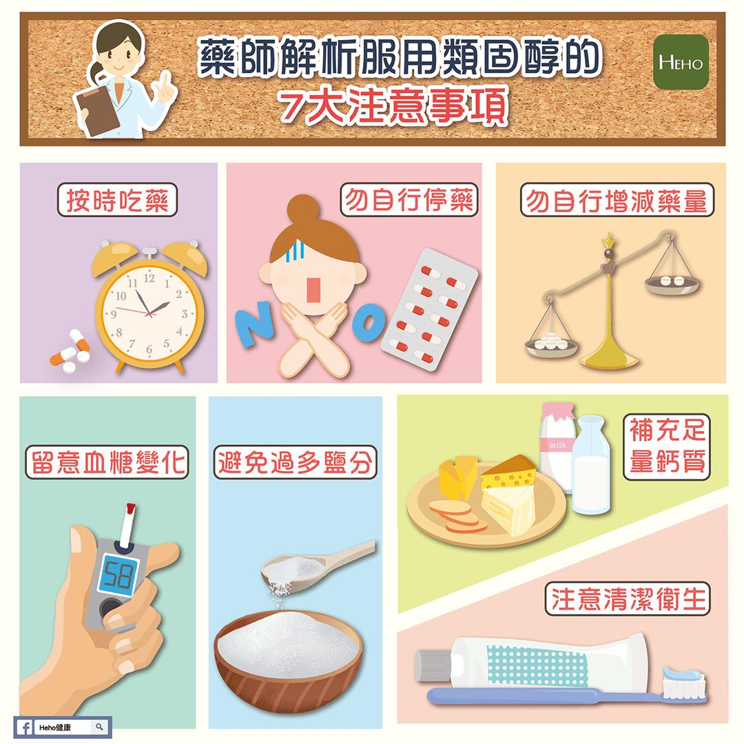 類固醇副作用該擔心嗎?服用時注意這7大事項就免擔心!