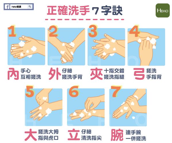 連假期間容易生病?別忘出遊也要勤洗手防病菌
