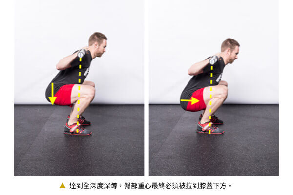 膝蓋不可以超過腳尖?深蹲的重點大家都搞錯了