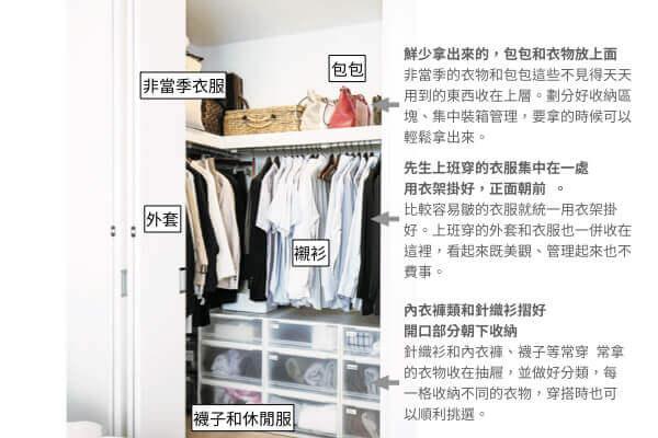 每天都找不到適合的衣服穿?這樣收納打造高效率衣櫃