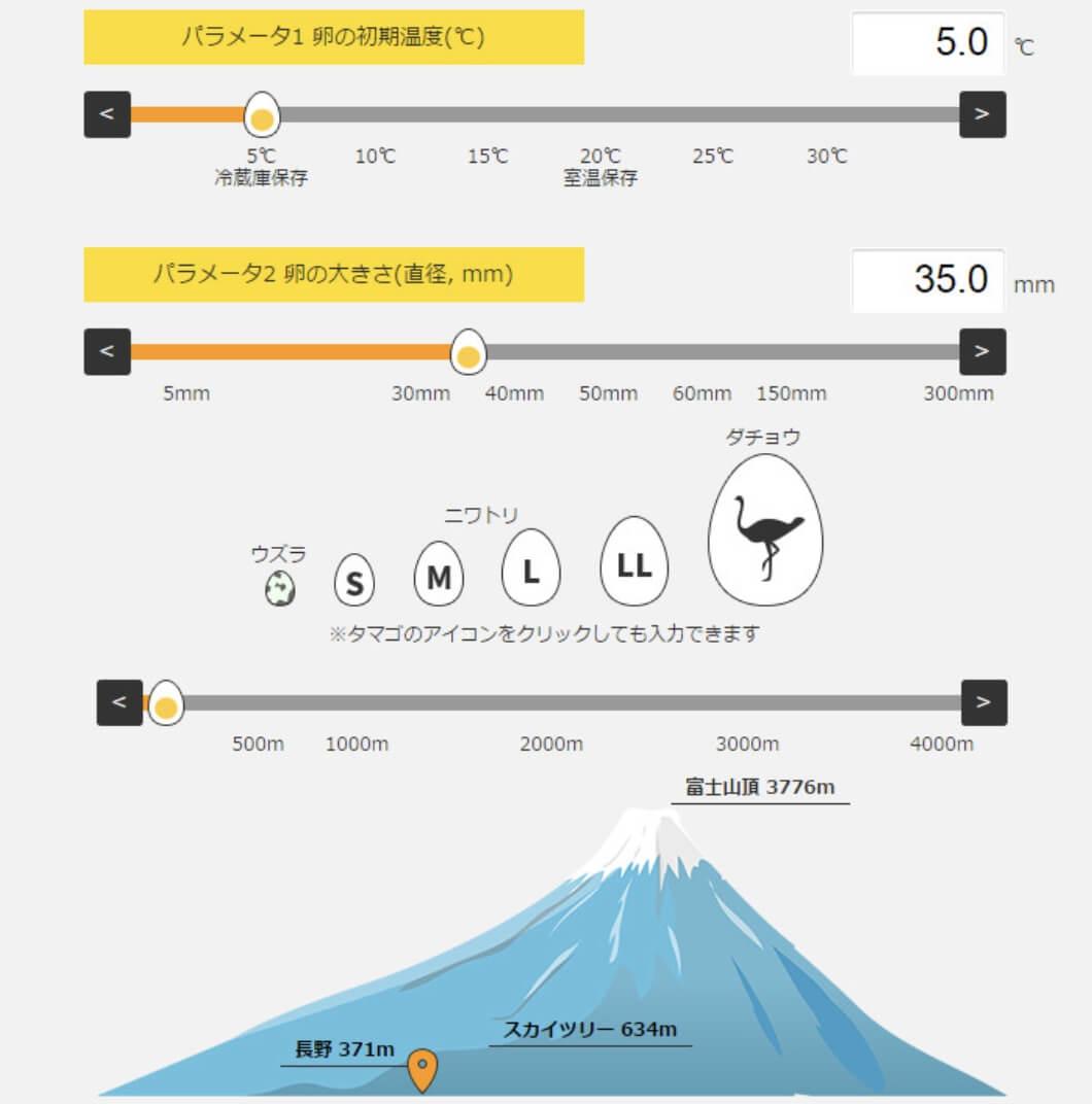 想在家做出「完美溏心蛋」!日本網站教煮蛋技巧19種蛋熟度