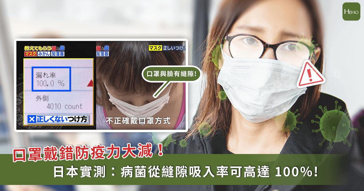戴口罩眼鏡起霧就等於白戴?日實測:病菌穿透率100%